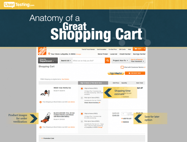 Check out this user testing infographic to investigate the anatomy of a great shopping cart. Are you missing any of these elements on your website?