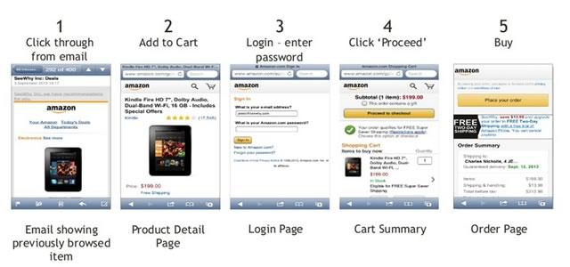 Checkout usability